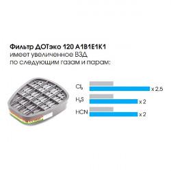 Фильтр противогазовый UNIX 531 А1В1Е1К1 (ДОТэко 120 А1В1Е1К1)