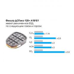 Фильтр противогазовый UNIX 521 A1B1E1 (ДОТэко 120+ А1B1E1)